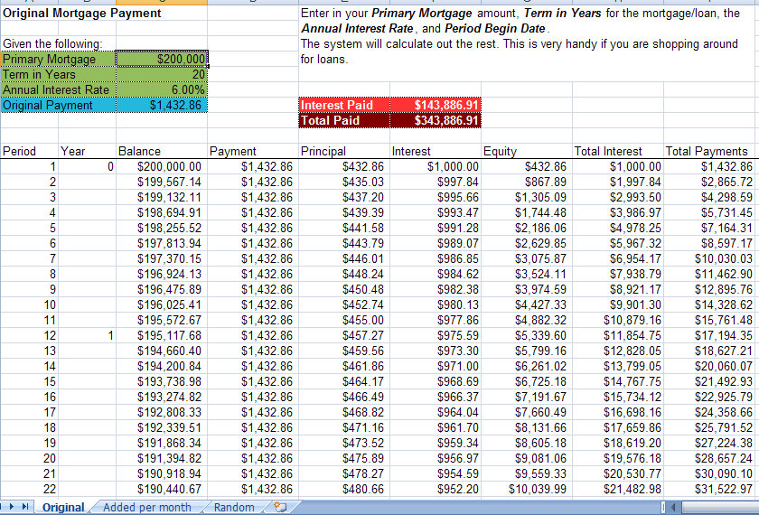 additional mortgage payment calculator